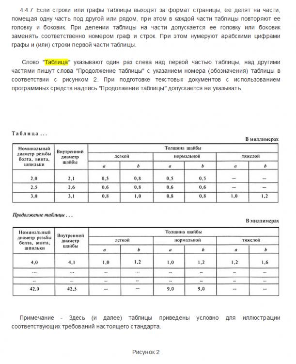 Screenshot_2019-03-27 ГОСТ 2 105-95 Единая система конструкторской документации (ЕСКД) Общие требования к текстовым докумен[...].png