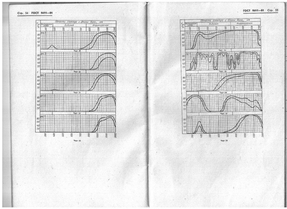 Спектр  ПС-7 1 часть.jpg