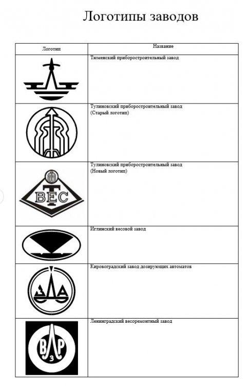 логотипы1.jpg