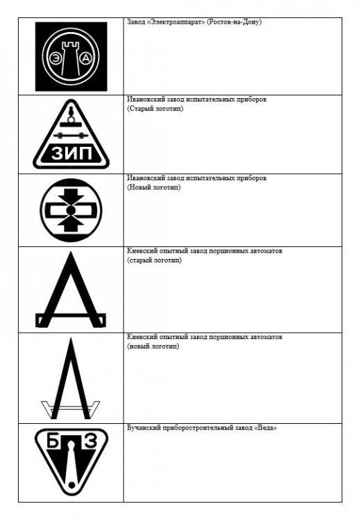 логотипы3.jpg