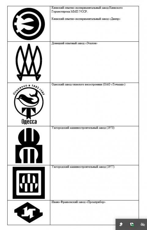 логотипы4.jpg
