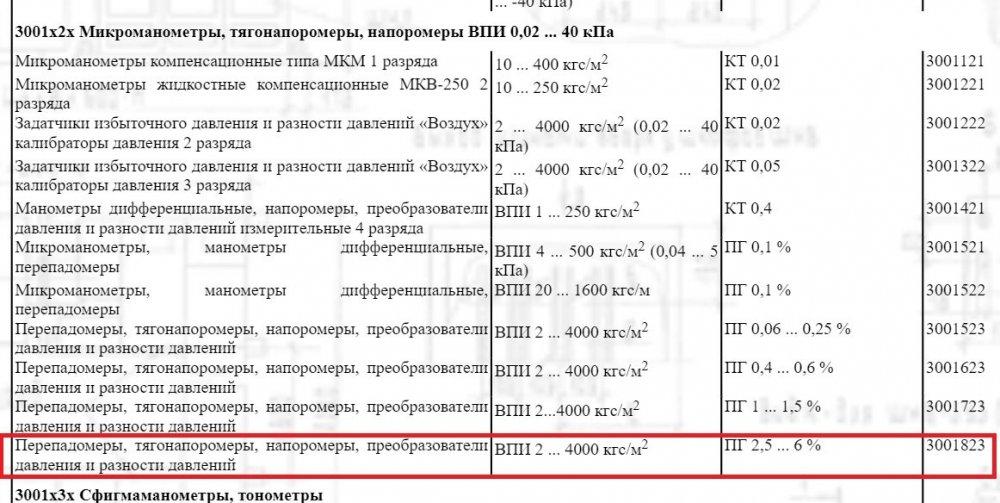 ИКСУ протокол.jpg